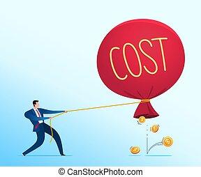 empêcher, perte, stratégie commerciale