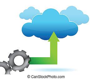 engrenage, nuage, illustration