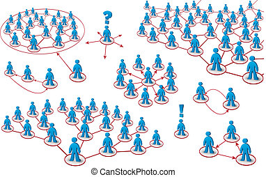 ensemble, réseaux, gens