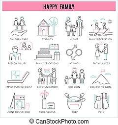 ensemble, valeurs, famille
