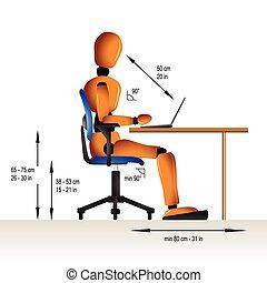 ergonomique, séance