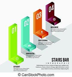escalier, infographic, barre