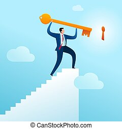 escalier, solution