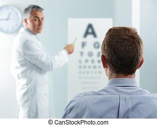 examen oeil