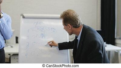 expliquer, bureau, groupe, fonctionnement, professionnels, moderne, idées, ensemble, businesspeople, mélange, course, brain-storming, planche, équipe, pendant, blanc, réunion