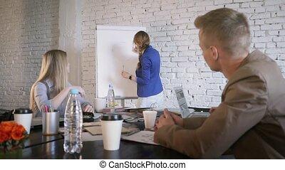 expliquer, collègues, femme, collègues, bureau, chiquenaude, femme affaires, projet, idées, diagramme, présente, directeur, presentation., plan, femme, meeting., nouvelles affaires, éditorial, donne