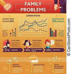 famille, affiche, -, couverture, gabarit, infographics, brochure, problèmes
