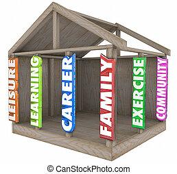 famille, carrière, foundat, loisir, communauté, apprentissage, fort, exercice