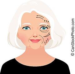 femme âgée, cosmétique, rajeunissement