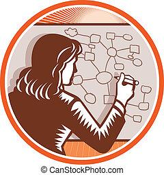 femme affaires, mindmap, écriture, diagramme, complexe, prof