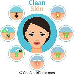 femme, facial, illustration, traitements