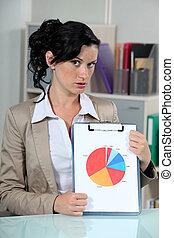 femme, format, diagramme, tarte, résultats, enquête, afficher