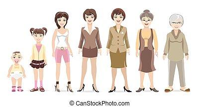 femme, générations