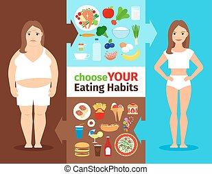 femmes, habitudes, manger, infographics