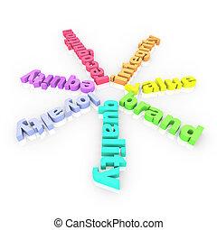 fidélité marque, valeur, identité, mots, équité, reconnaissance, 3d