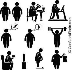 figure, obésité, crosse