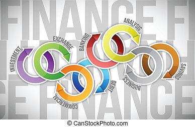 finance, illustration, diagramme, conception, modèle, cycle