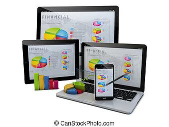 finances, appareils
