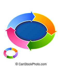 flèches, circulaire