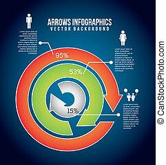 flèches, infographics