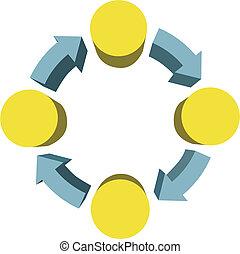 flot travail, flèches, système, quatre, copyspaces, recycler, ou