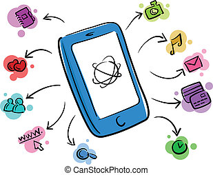 fonctions, smartphone