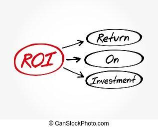 fond, roi, concept affaires, investissement, -, retour, acronyme