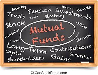 fonds, wordcloud, mutuel