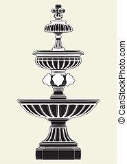 fontaine, classique
