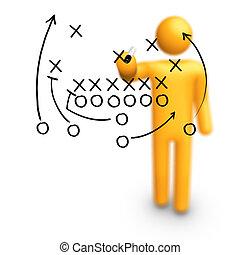 football américain, stratégie