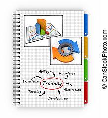 formation, concept, bloc-notes