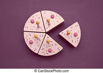 forme croûte morceau, diagramme