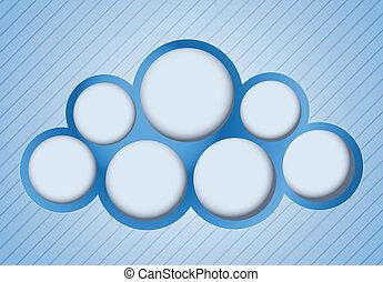 forme, nuage