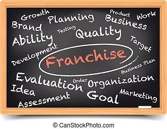 franchise, tableau noir, wordcloud