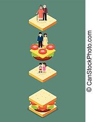 génération, sandwich