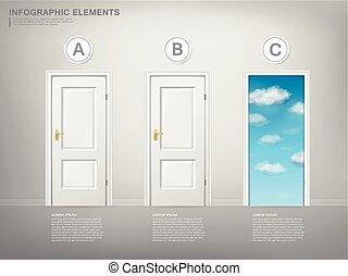 gabarit, choix, infographic, conception, concept
