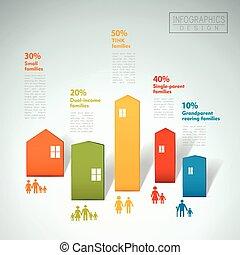 gabarit, famille, infographic, conception, concept