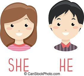 garçon, gosses, genre, illustration, girl, identificateur