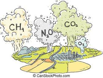 gaz serre, émissions
