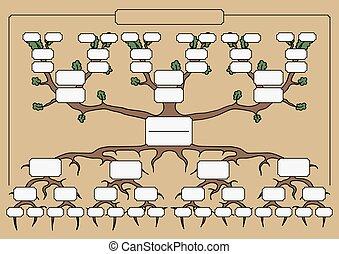 genealogical, arbre