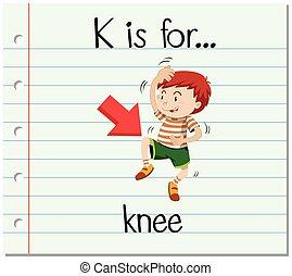 genou, k, lettre, flashcard