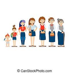 gens, différent, ages., maturité, générations, vieux, -, woman., enfance, categories, development., adolescence, étapes, âge, enfance, age., jeunesse, tout