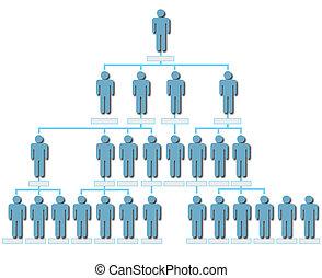 gens, hiérarchie, diagramme, organisation, ombre, constitué