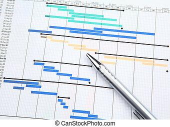 gestion projet, diagramme, gantt