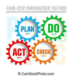 gestion, qualité, système, plan