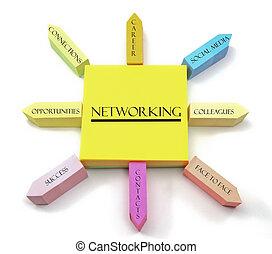 gestion réseau, notes, concept, arrangé, collant