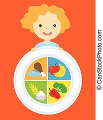 girl, nourriture, plaque