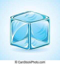 glace, conception