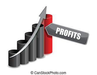 graphique, diagramme, business, profite, sombre