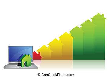 graphique, financier, vrai, projection, propriété